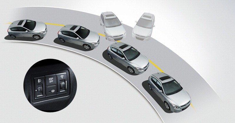 Vai trò của hệ thống cân bằng điện tử ESP trên ô tô