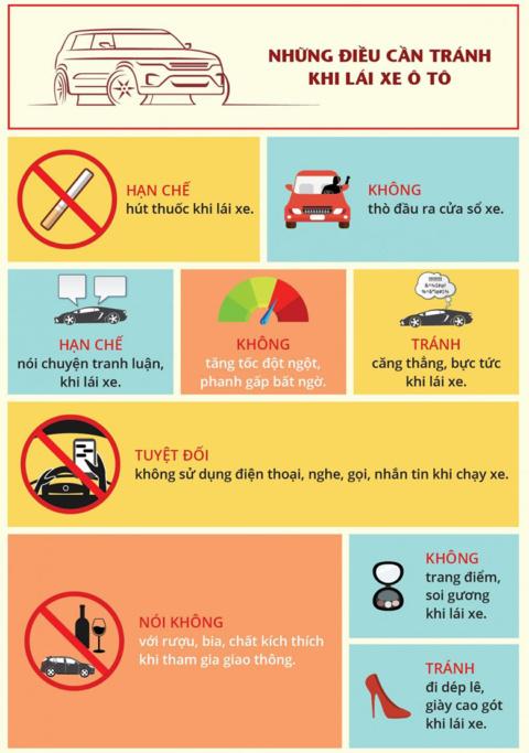 Những điều cần tránh khi lái xe ô tô